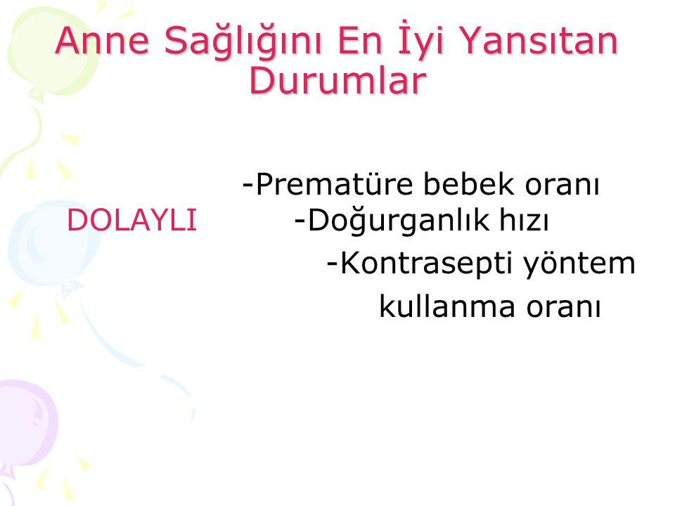 Anne Sağlığını En İyi Yansıtan Durumlar -Prematüre bebek oranı DOLAYLI -Doğurganlık hızı -Kontrasepti yöntem kullanma oranı
