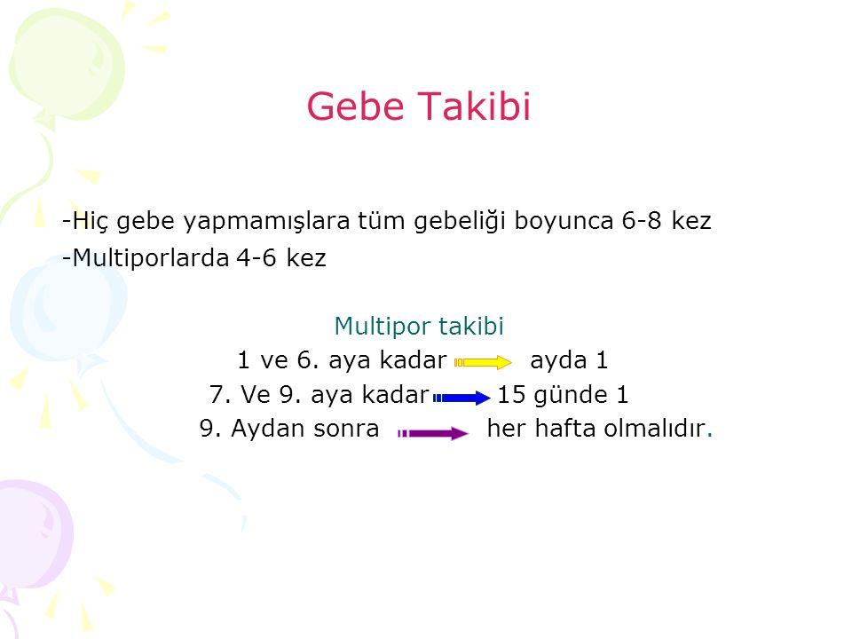 Gebe Takibi -Hiç gebe yapmamışlara tüm gebeliği boyunca 6-8 kez -Multiporlarda 4-6 kez Multipor takibi 1 ve 6. aya kadar ayda 1 7. Ve 9. aya kadar 15