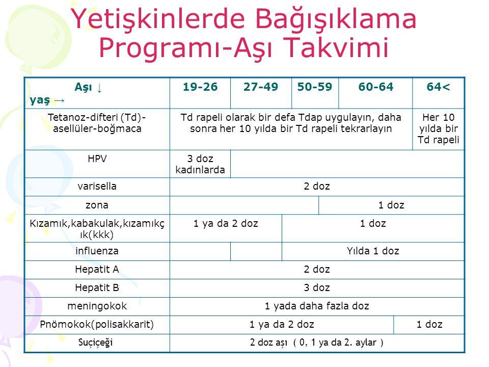 Yetişkinlerde Bağışıklama Programı-Aşı Takvimi Aşı ↓ yaş → 19-2627-4950-5960-6464< Tetanoz-difteri (Td)- asellüler-boğmaca Td rapeli olarak bir defa T
