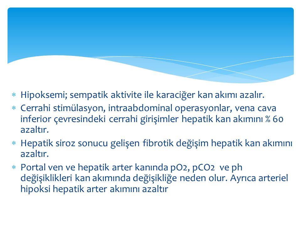  Hipoksemi; sempatik aktivite ile karaciğer kan akımı azalır.