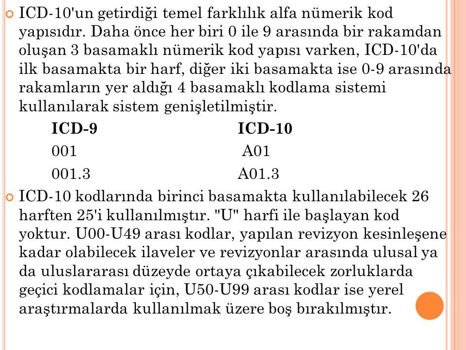 ICD-10'un getirdiği temel farklılık alfa nümerik kod yapısıdır. Daha önce her biri 0 ile 9 arasında bir rakamdan oluşan 3 basamaklı nümerik kod yapısı