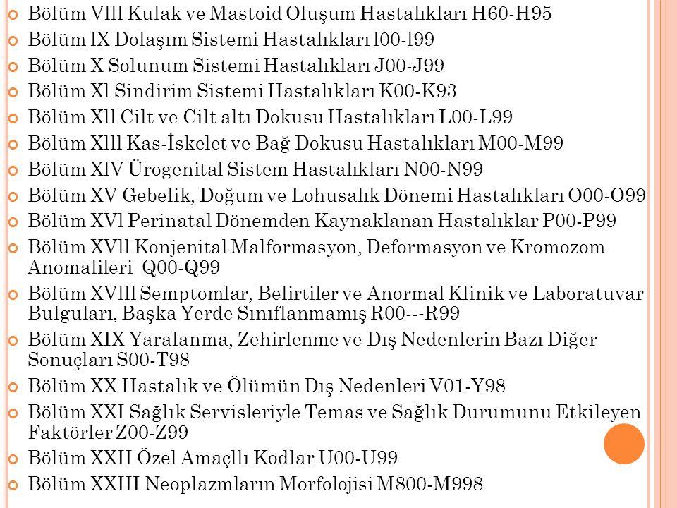 Bölüm Vlll Kulak ve Mastoid Oluşum Hastalıkları H60-H95 Bölüm lX Dolaşım Sistemi Hastalıkları l00-l99 Bölüm X Solunum Sistemi Hastalıkları J00-J99 Böl
