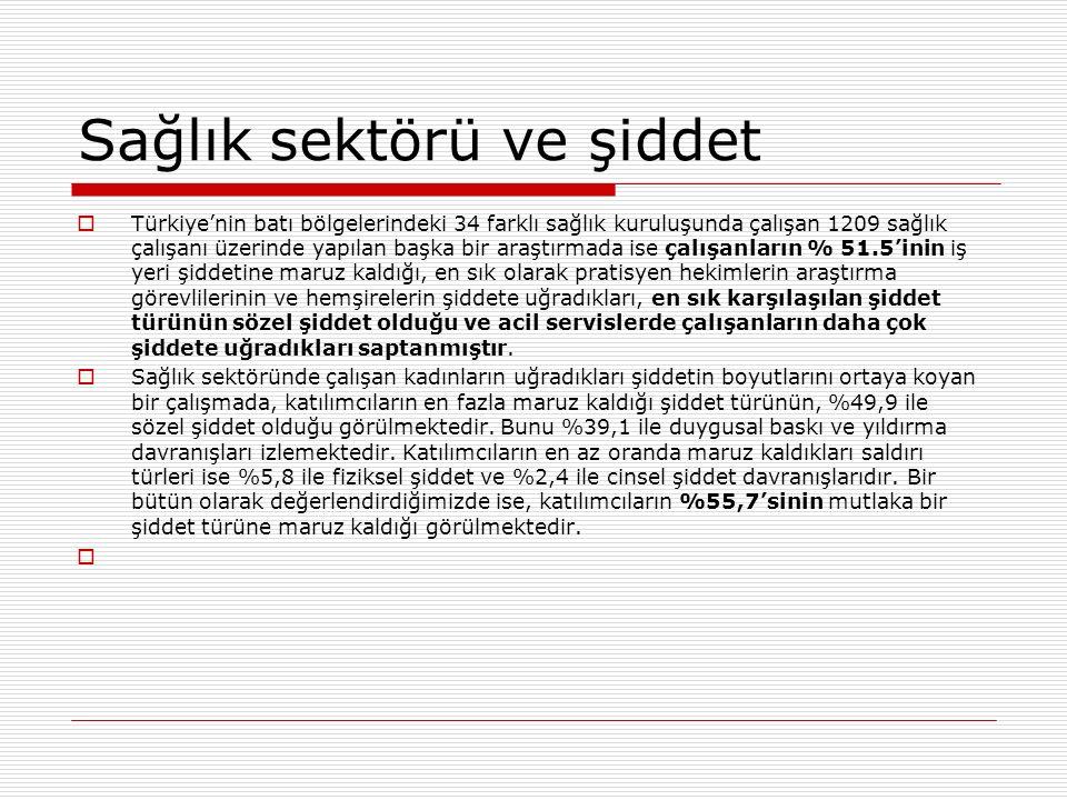 Sağlık sektörü ve şiddet  Türkiye'nin batı bölgelerindeki 34 farklı sağlık kuruluşunda çalışan 1209 sağlık çalışanı üzerinde yapılan başka bir araştırmada ise çalışanların % 51.5'inin iş yeri şiddetine maruz kaldığı, en sık olarak pratisyen hekimlerin araştırma görevlilerinin ve hemşirelerin şiddete uğradıkları, en sık karşılaşılan şiddet türünün sözel şiddet olduğu ve acil servislerde çalışanların daha çok şiddete uğradıkları saptanmıştır.