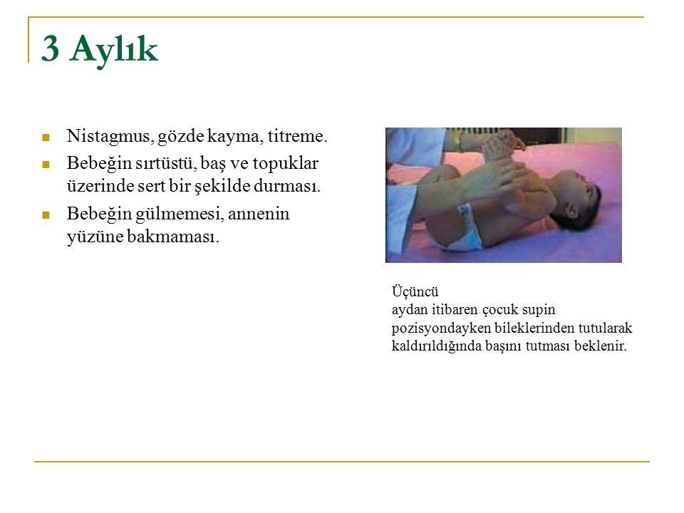 3 Aylık Nistagmus, gözde kayma, titreme. Bebeğin sırtüstü, baş ve topuklar üzerinde sert bir şekilde durması. Bebeğin gülmemesi, annenin yüzüne bakmam