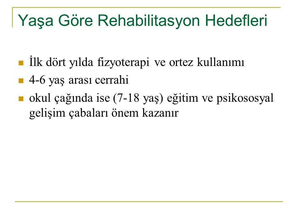 Yaşa Göre Rehabilitasyon Hedefleri İlk dört yılda fizyoterapi ve ortez kullanımı 4-6 yaş arası cerrahi okul çağında ise (7-18 yaş) eğitim ve psikososy