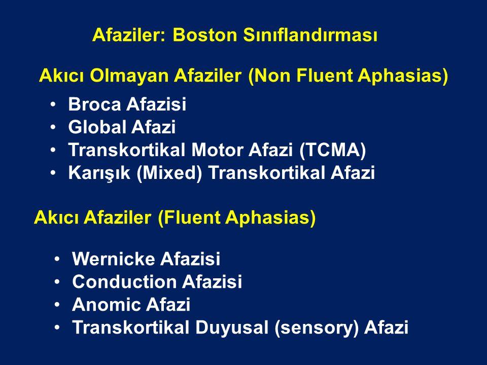 Broca Afazisi Global Afazi Transkortikal Motor Afazi (TCMA) Karışık (Mixed) Transkortikal Afazi Afaziler: Boston Sınıflandırması Akıcı Olmayan Afazile