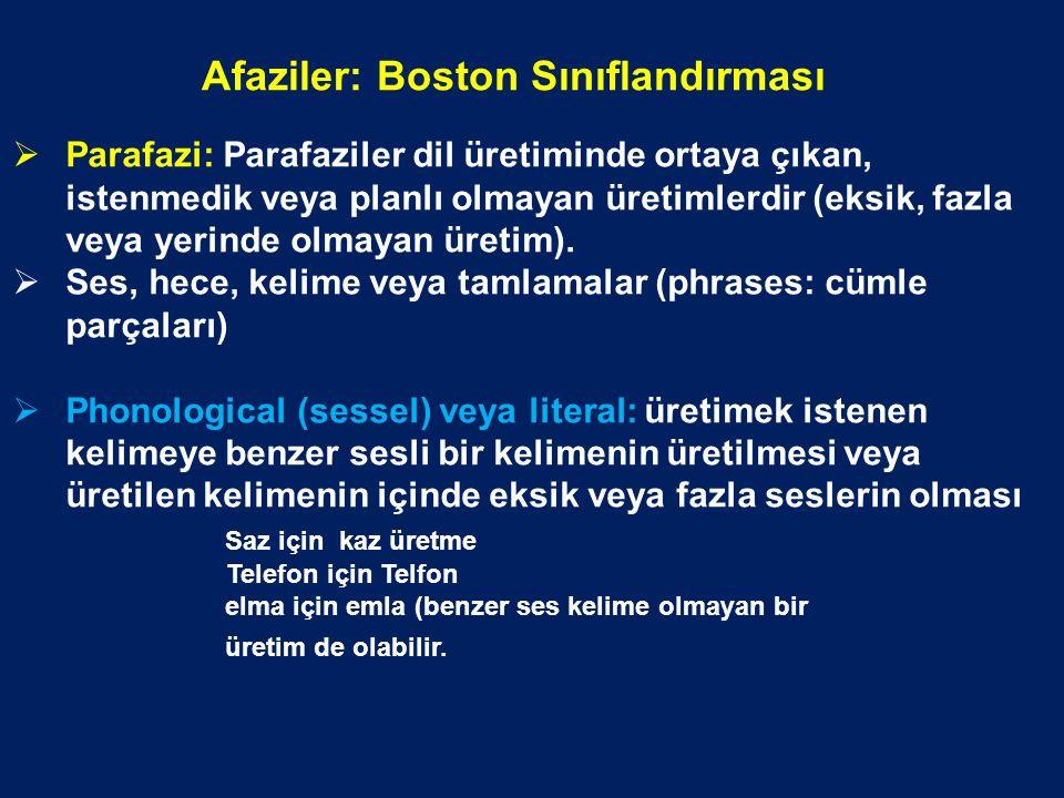 Afaziler: Boston Sınıflandırması  Parafazi: Parafaziler dil üretiminde ortaya çıkan, istenmedik veya planlı olmayan üretimlerdir (eksik, fazla veya y