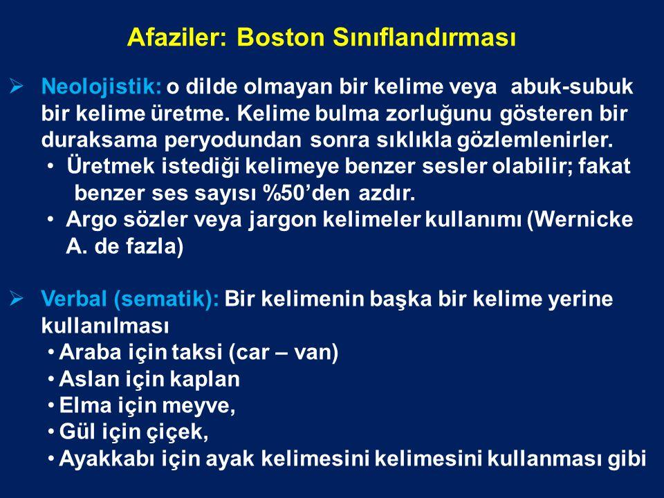 Afaziler: Boston Sınıflandırması  Neolojistik: o dilde olmayan bir kelime veya abuk-subuk bir kelime üretme. Kelime bulma zorluğunu gösteren bir dura