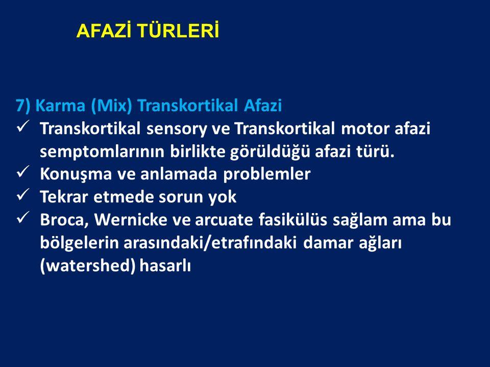 AFAZİ TÜRLERİ 7) Karma (Mix) Transkortikal Afazi Transkortikal sensory ve Transkortikal motor afazi semptomlarının birlikte görüldüğü afazi türü. Konu