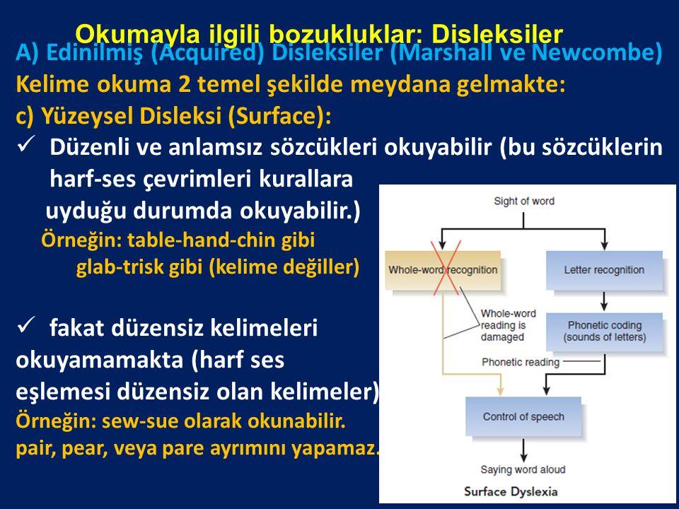Okumayla ilgili bozukluklar: Disleksiler A) Edinilmiş (Acquired) Disleksiler (Marshall ve Newcombe) Kelime okuma 2 temel şekilde meydana gelmakte: c)