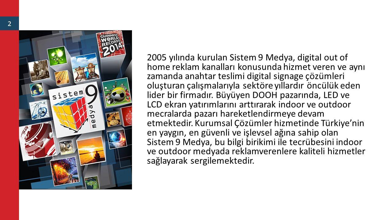 2005 yılında kurulan Sistem 9 Medya, digital out of home reklam kanalları konusunda hizmet veren ve aynı zamanda anahtar teslimi digital signage çözüm