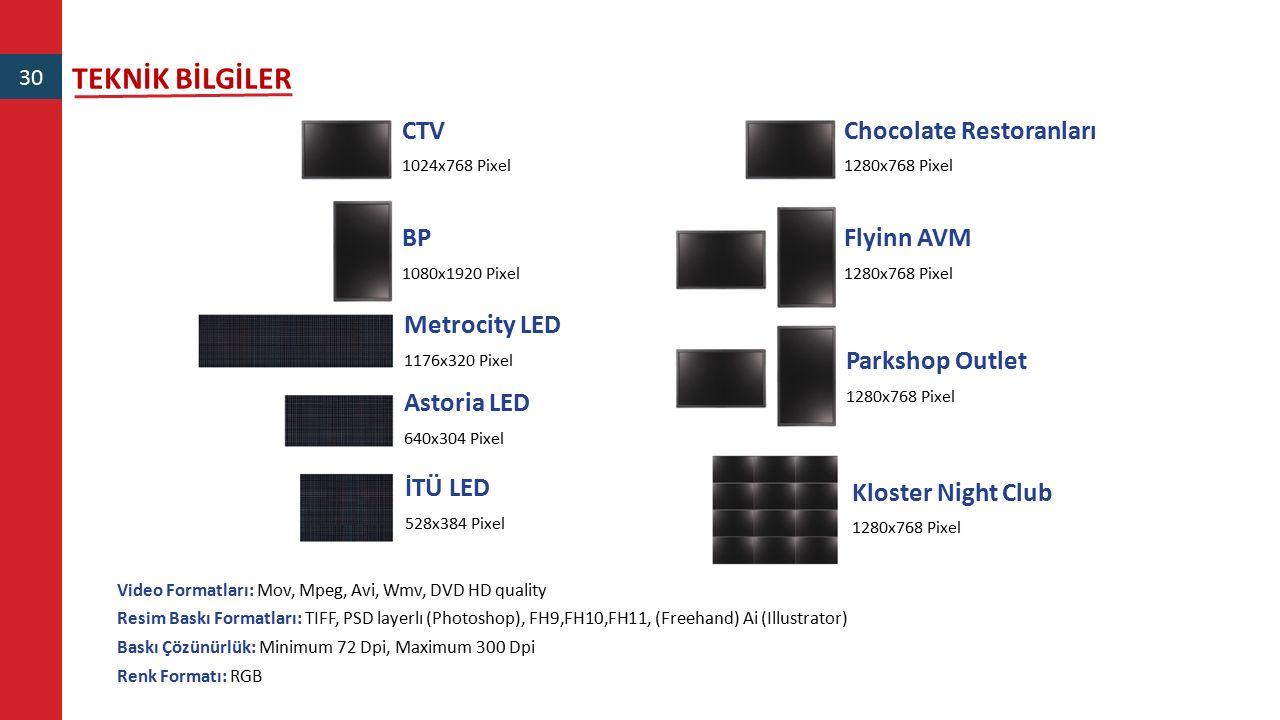 TEKNİK BİLGİLER 30 CTV 1024x768 Pixel Chocolate Restoranları 1280x768 Pixel BP 1080x1920 Pixel Flyinn AVM 1280x768 Pixel Metrocity LED 1176x320 Pixel
