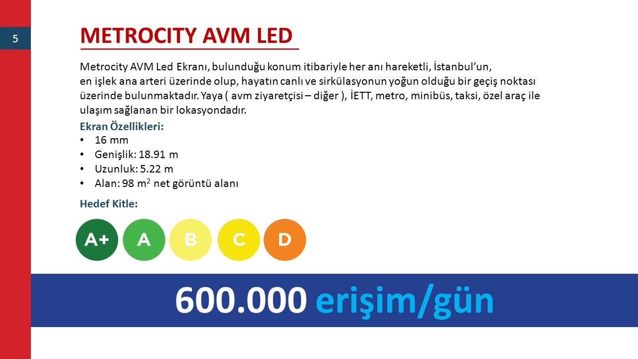 METROCITY AVM LED 5 Metrocity AVM Led Ekranı, bulunduğu konum itibariyle her anı hareketli, İstanbul'un, en işlek ana arteri üzerinde olup, hayatın ca