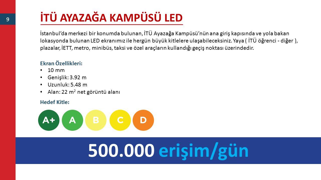 İTÜ AYAZAĞA KAMPÜSÜ LED 9 İstanbul'da merkezi bir konumda bulunan, İTÜ Ayazağa Kampüsü'nün ana giriş kapısında ve yola bakan lokasyonda bulunan LED ek