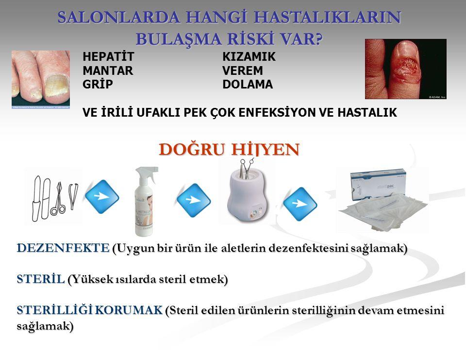 DOĞRU HİJYEN DEZENFEKTE (Uygun bir ürün ile aletlerin dezenfektesini sağlamak) STERİL (Yüksek ısılarda steril etmek) STERİLLİĞİ KORUMAK (Steril edilen