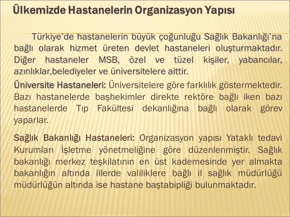 Ülkemizde Hastanelerin Organizasyon Yapısı Türkiye'de hastanelerin büyük çoğunluğu Sağlık Bakanlığı'na bağlı olarak hizmet üreten devlet hastaneleri oluşturmaktadır.