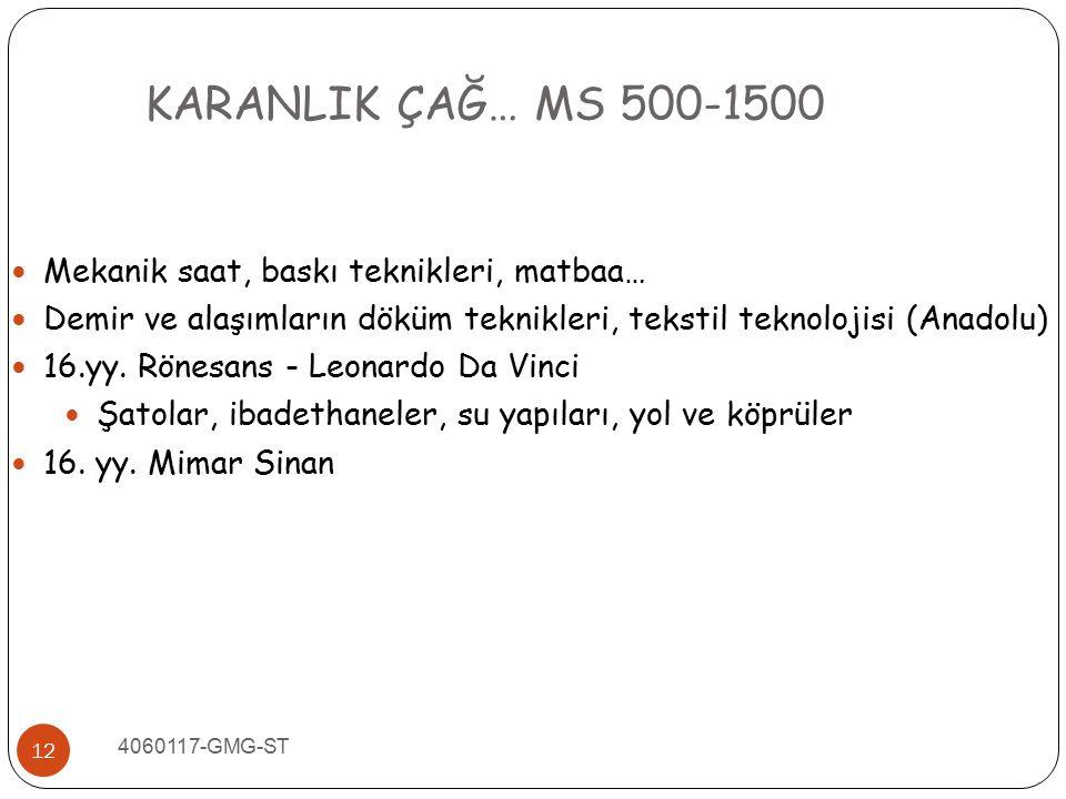 4060117-GMG-ST 12 Mekanik saat, baskı teknikleri, matbaa… Demir ve alaşımların döküm teknikleri, tekstil teknolojisi (Anadolu) 16.yy. Rönesans - Leona
