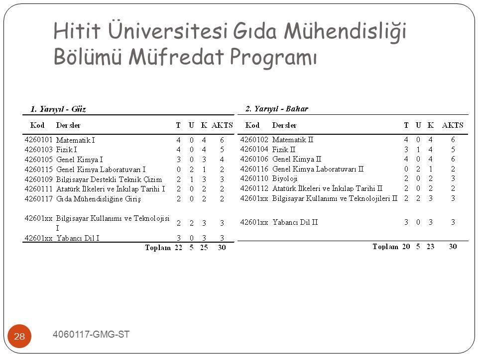 Hitit Üniversitesi Gıda Mühendisliği Bölümü Müfredat Programı 28 4060117-GMG-ST