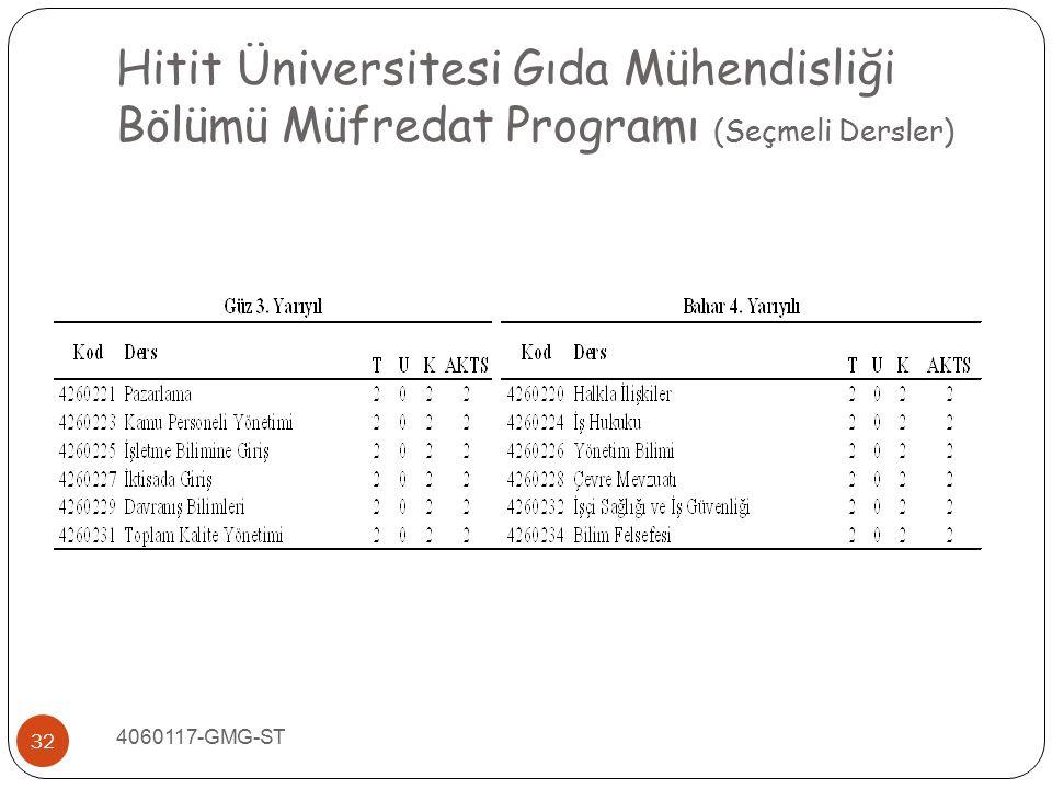 Hitit Üniversitesi Gıda Mühendisliği Bölümü Müfredat Programı (Seçmeli Dersler) 32 4060117-GMG-ST