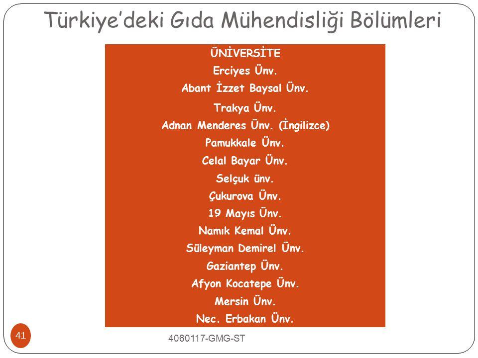 Türkiye'deki Gıda Mühendisliği Bölümleri 41 4060117-GMG-ST ÜNİVERSİTE Erciyes Ünv. Abant İzzet Baysal Ünv. Trakya Ünv. Adnan Menderes Ünv. (İngilizce)