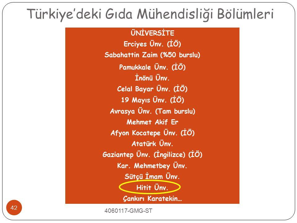 Türkiye'deki Gıda Mühendisliği Bölümleri 42 4060117-GMG-ST ÜNİVERSİTE Erciyes Ünv. (İÖ) Sabahattin Zaim (%50 burslu) Pamukkale Ünv. (İÖ) İnönü Ünv. Ce