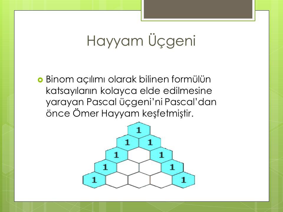 Hayyam Üçgeni  Binom açılımı olarak bilinen formülün katsayılarıın kolayca elde edilmesine yarayan Pascal üçgeni'ni Pascal'dan önce Ömer Hayyam keşfe