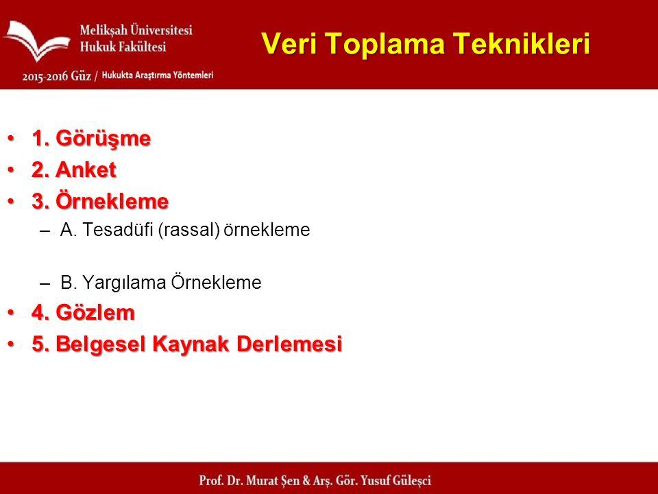Online Kataloglar