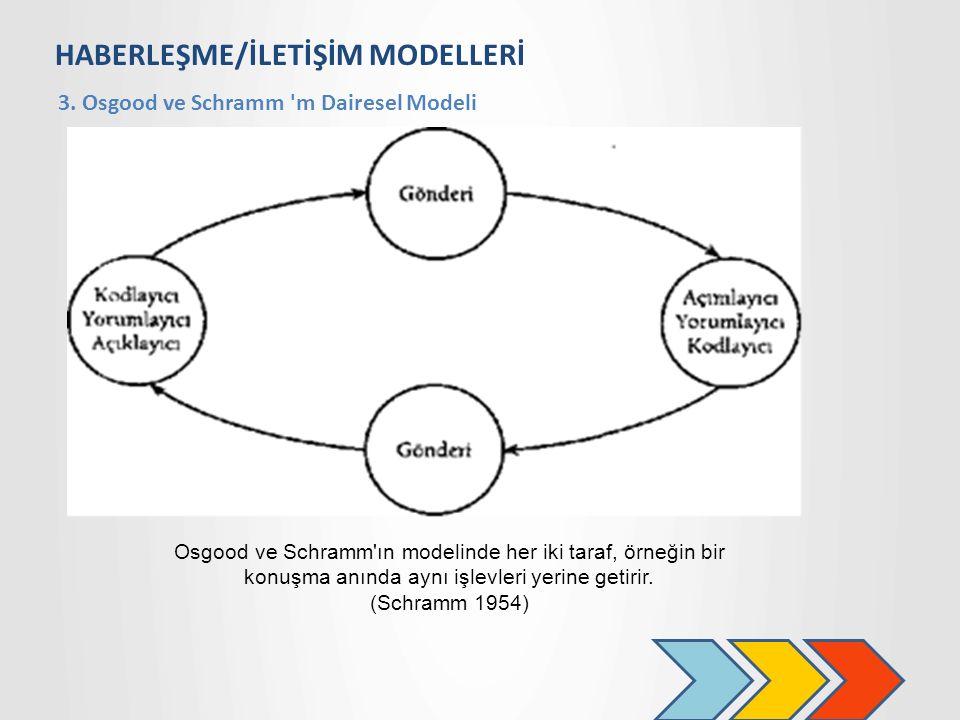 HABERLEŞME/İLETİŞİM MODELLERİ 3.