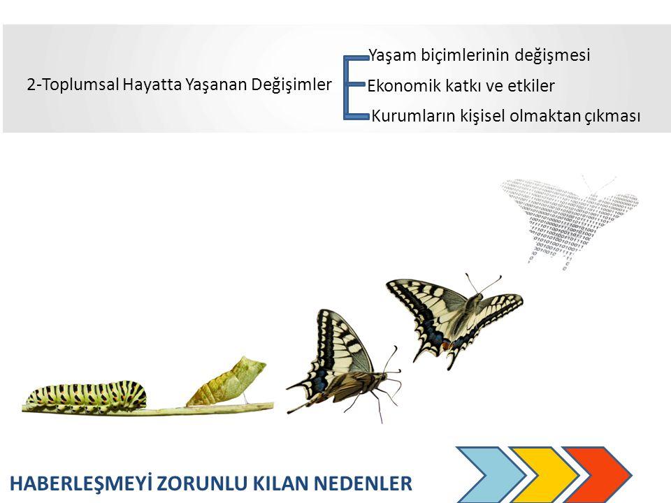 2-Toplumsal Hayatta Yaşanan Değişimler Yaşam biçimlerinin değişmesi Ekonomik katkı ve etkiler Kurumların kişisel olmaktan çıkması HABERLEŞMEYİ ZORUNLU KILAN NEDENLER