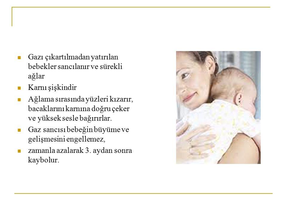 Gazı çıkartılmadan yatırılan bebekler sancılanır ve sürekli ağlar Karnı şişkindir Ağlama sırasında yüzleri kızarır, bacaklarını karnına doğru çeker ve