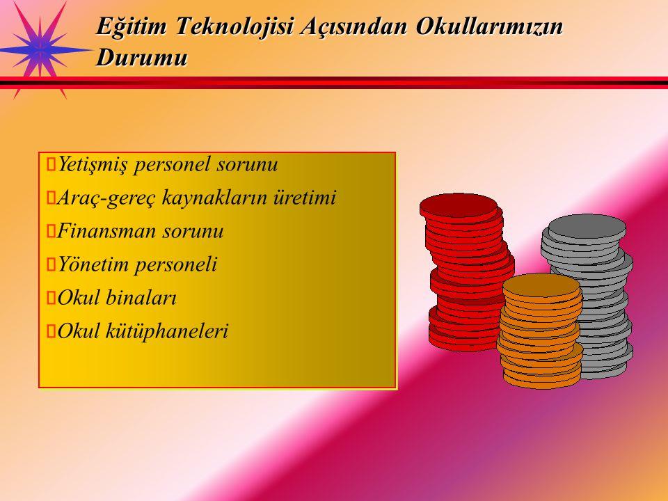 Endüstri, ticaret, tarım ve diğer hizmet sektörlerinde, teknoloji vasıtasıyla önemli gelişmeler olmuştur.