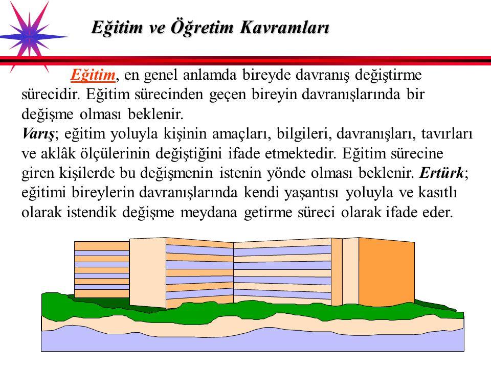  Alkan, Cevat.Eğitim Teknolojisi. Ankara: Anı Yayıncılık, 1999.