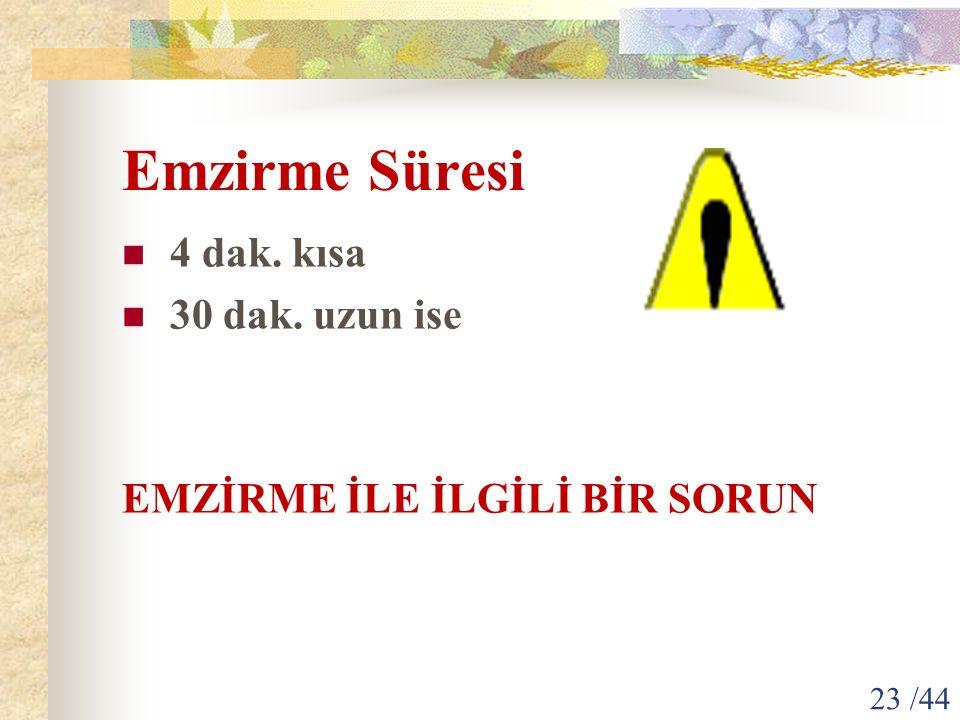 Emzirme Süresi 4 dak. kısa 30 dak. uzun ise EMZİRME İLE İLGİLİ BİR SORUN 23 /44