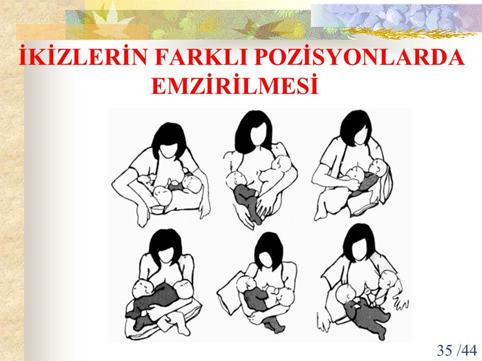 İKİZLERİN FARKLI POZİSYONLARDA EMZİRİLMESİ 35 /44