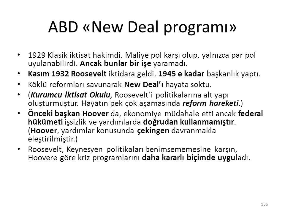 ABD «New Deal programı» 1929 Klasik iktisat hakimdi. Maliye pol karşı olup, yalnızca par pol uyulanabilirdi. Ancak bunlar bir işe yaramadı. Kasım 1932