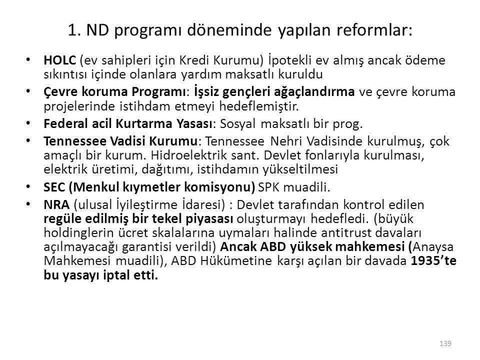 1. ND programı döneminde yapılan reformlar: HOLC (ev sahipleri için Kredi Kurumu) İpotekli ev almış ancak ödeme sıkıntısı içinde olanlara yardım maksa
