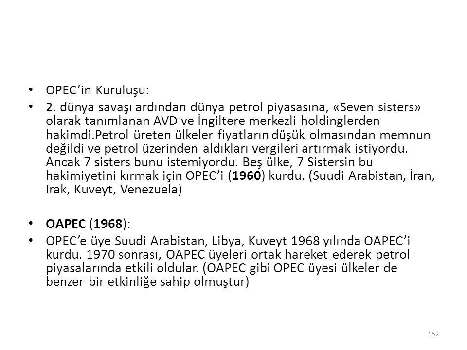OPEC'in Kuruluşu: 2. dünya savaşı ardından dünya petrol piyasasına, «Seven sisters» olarak tanımlanan AVD ve İngiltere merkezli holdinglerden hakimdi.