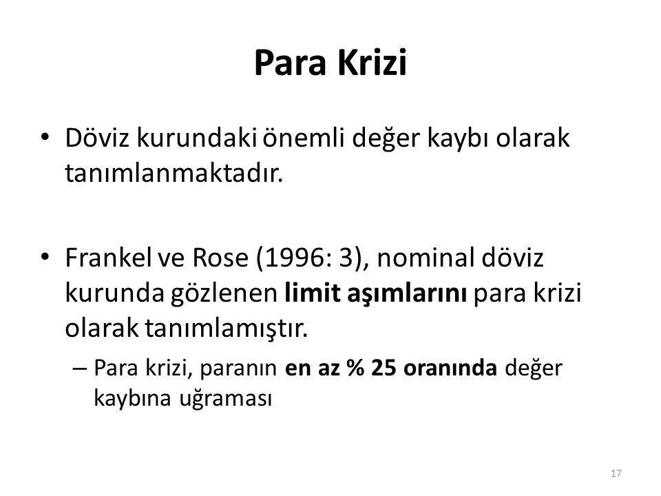 Para Krizi Döviz kurundaki önemli değer kaybı olarak tanımlanmaktadır. Frankel ve Rose (1996: 3), nominal döviz kurunda gözlenen limit aşımlarını para