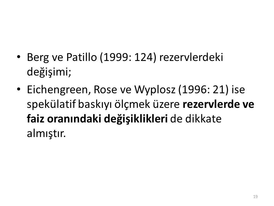 Berg ve Patillo (1999: 124) rezervlerdeki değişimi; Eichengreen, Rose ve Wyplosz (1996: 21) ise spekülatif baskıyı ölçmek üzere rezervlerde ve faiz or