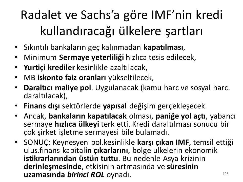 Radalet ve Sachs'a göre IMF'nin kredi kullandıracağı ülkelere şartları Sıkıntılı bankaların geç kalınmadan kapatılması, Minimum Sermaye yeterliliği hı