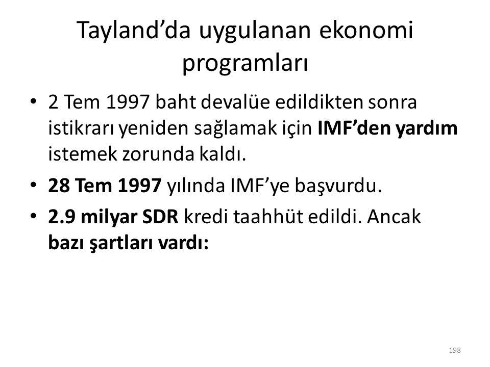 Tayland'da uygulanan ekonomi programları 2 Tem 1997 baht devalüe edildikten sonra istikrarı yeniden sağlamak için IMF'den yardım istemek zorunda kaldı
