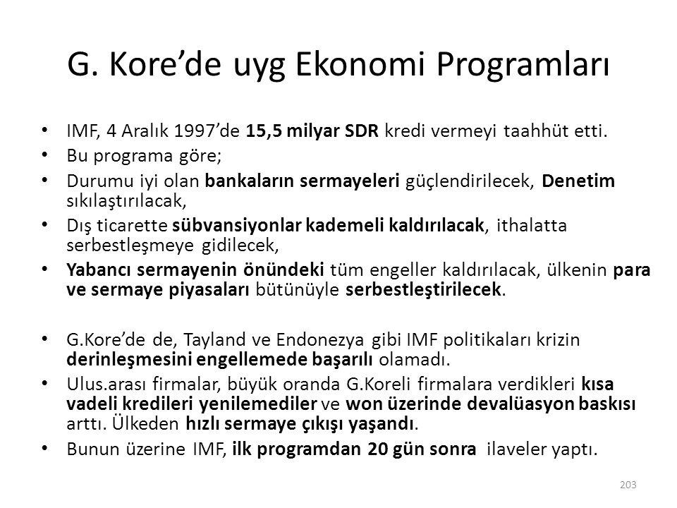 G. Kore'de uyg Ekonomi Programları IMF, 4 Aralık 1997'de 15,5 milyar SDR kredi vermeyi taahhüt etti. Bu programa göre; Durumu iyi olan bankaların serm