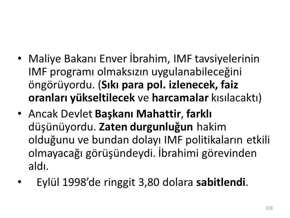 Maliye Bakanı Enver İbrahim, IMF tavsiyelerinin IMF programı olmaksızın uygulanabileceğini öngörüyordu. (Sıkı para pol. izlenecek, faiz oranları yükse