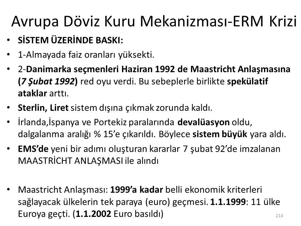 Avrupa Döviz Kuru Mekanizması-ERM Krizi SİSTEM ÜZERİNDE BASKI: 1-Almayada faiz oranları yüksekti. 2-Danimarka seçmenleri Haziran 1992 de Maastricht An