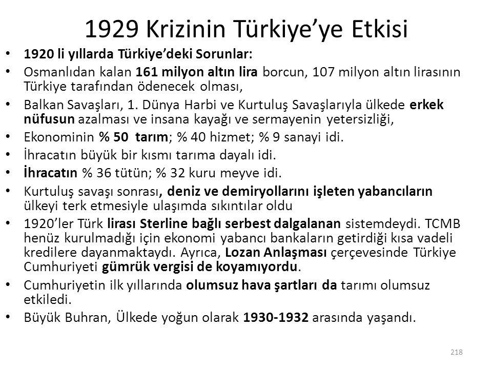 1929 Krizinin Türkiye'ye Etkisi 1920 li yıllarda Türkiye'deki Sorunlar: Osmanlıdan kalan 161 milyon altın lira borcun, 107 milyon altın lirasının Türk