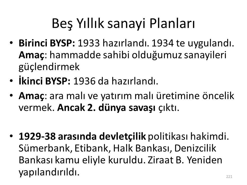Beş Yıllık sanayi Planları Birinci BYSP: 1933 hazırlandı. 1934 te uygulandı. Amaç: hammadde sahibi olduğumuz sanayileri güçlendirmek İkinci BYSP: 1936