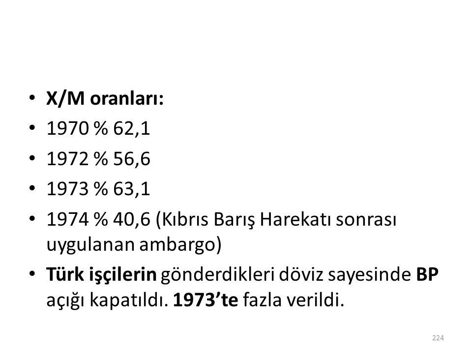 X/M oranları: 1970 % 62,1 1972 % 56,6 1973 % 63,1 1974 % 40,6 (Kıbrıs Barış Harekatı sonrası uygulanan ambargo) Türk işçilerin gönderdikleri döviz say