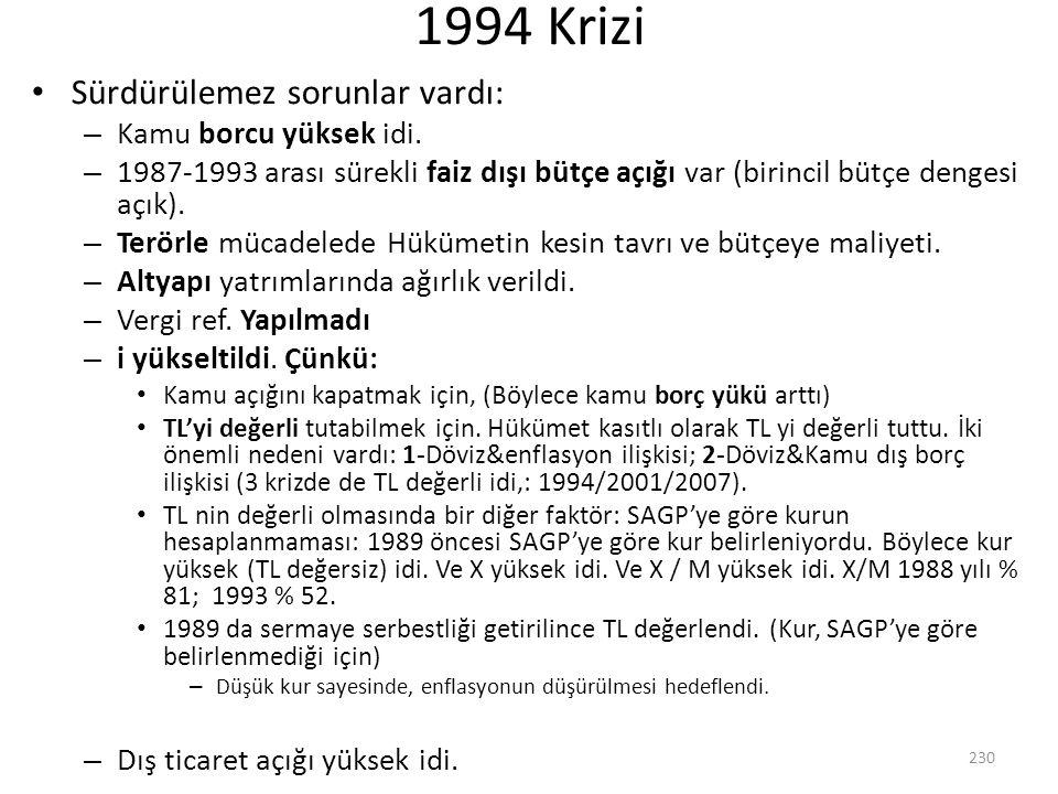 1994 Krizi Sürdürülemez sorunlar vardı: – Kamu borcu yüksek idi. – 1987-1993 arası sürekli faiz dışı bütçe açığı var (birincil bütçe dengesi açık). –
