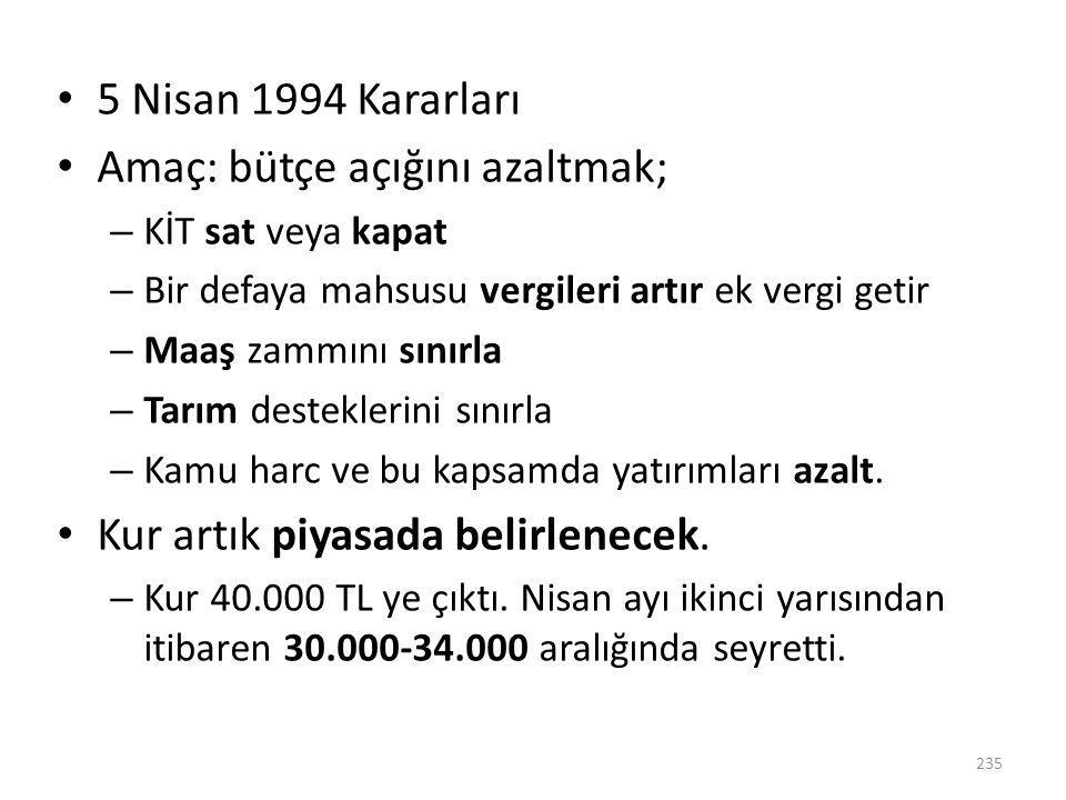 5 Nisan 1994 Kararları Amaç: bütçe açığını azaltmak; – KİT sat veya kapat – Bir defaya mahsusu vergileri artır ek vergi getir – Maaş zammını sınırla –