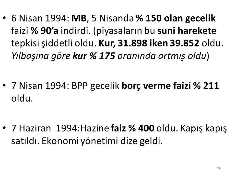 6 Nisan 1994: MB, 5 Nisanda % 150 olan gecelik faizi % 90'a indirdi. (piyasaların bu suni harekete tepkisi şiddetli oldu. Kur, 31.898 iken 39.852 oldu